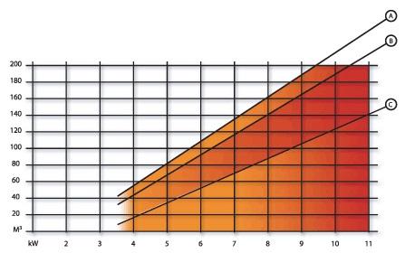 warmte-grafiek-big